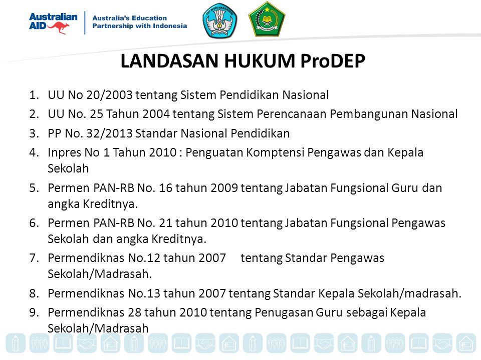 LANDASAN HUKUM ProDEP 1.UU No 20/2003 tentang Sistem Pendidikan Nasional 2.UU No.