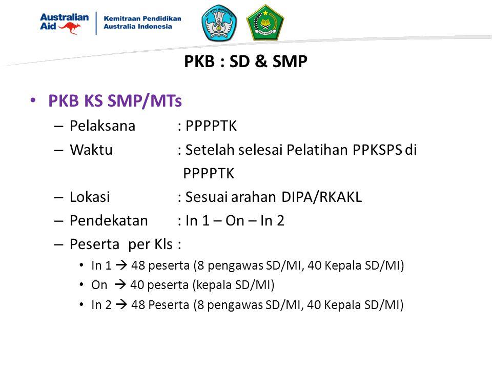 PKB KS SMP/MTs – Pelaksana: PPPPTK – Waktu: Setelah selesai Pelatihan PPKSPS di PPPPTK – Lokasi: Sesuai arahan DIPA/RKAKL – Pendekatan: In 1 – On – In 2 – Pesertaper Kls: In 1  48 peserta (8 pengawas SD/MI, 40 Kepala SD/MI) On  40 peserta (kepala SD/MI) In 2  48 Peserta (8 pengawas SD/MI, 40 Kepala SD/MI) PKB : SD & SMP