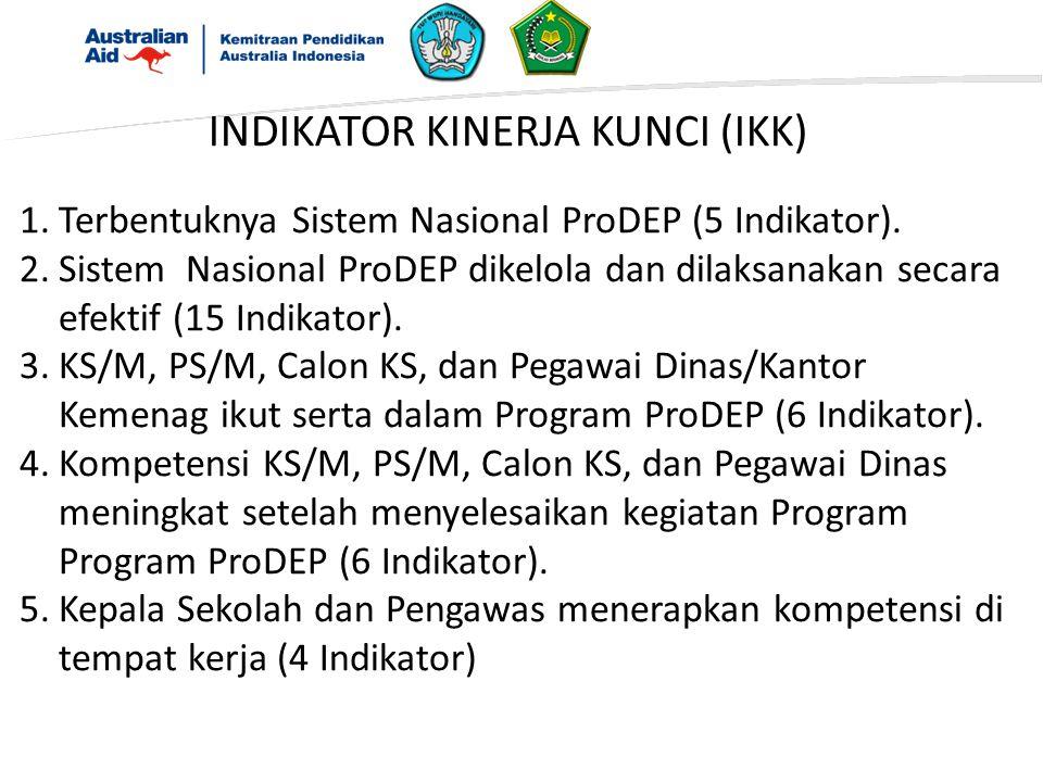 INDIKATOR KINERJA KUNCI (IKK) 1.Terbentuknya Sistem Nasional ProDEP (5 Indikator).