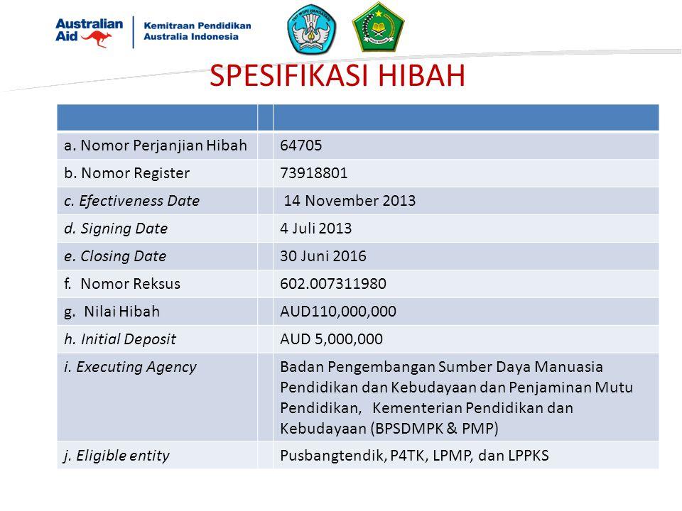 SPESIFIKASI HIBAH a.Nomor Perjanjian Hibah64705 b.