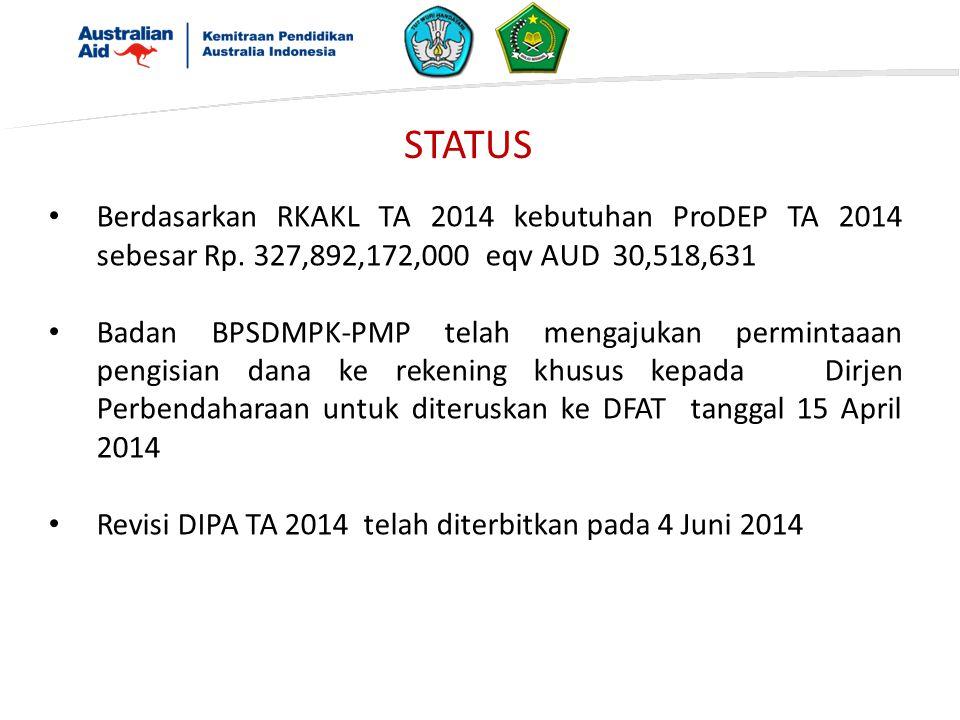 STATUS Berdasarkan RKAKL TA 2014 kebutuhan ProDEP TA 2014 sebesar Rp.