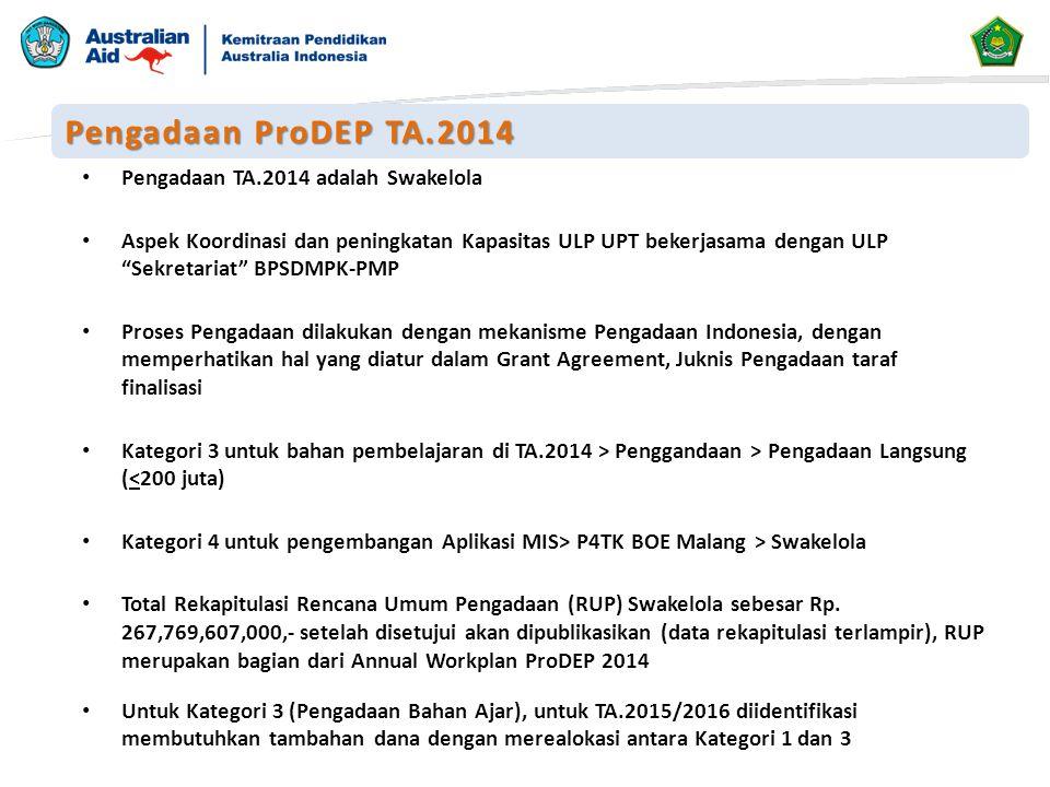 Pengadaan TA.2014 adalah Swakelola Aspek Koordinasi dan peningkatan Kapasitas ULP UPT bekerjasama dengan ULP Sekretariat BPSDMPK-PMP Proses Pengadaan dilakukan dengan mekanisme Pengadaan Indonesia, dengan memperhatikan hal yang diatur dalam Grant Agreement, Juknis Pengadaan taraf finalisasi Kategori 3 untuk bahan pembelajaran di TA.2014 > Penggandaan > Pengadaan Langsung (<200 juta) Kategori 4 untuk pengembangan Aplikasi MIS> P4TK BOE Malang > Swakelola Total Rekapitulasi Rencana Umum Pengadaan (RUP) Swakelola sebesar Rp.