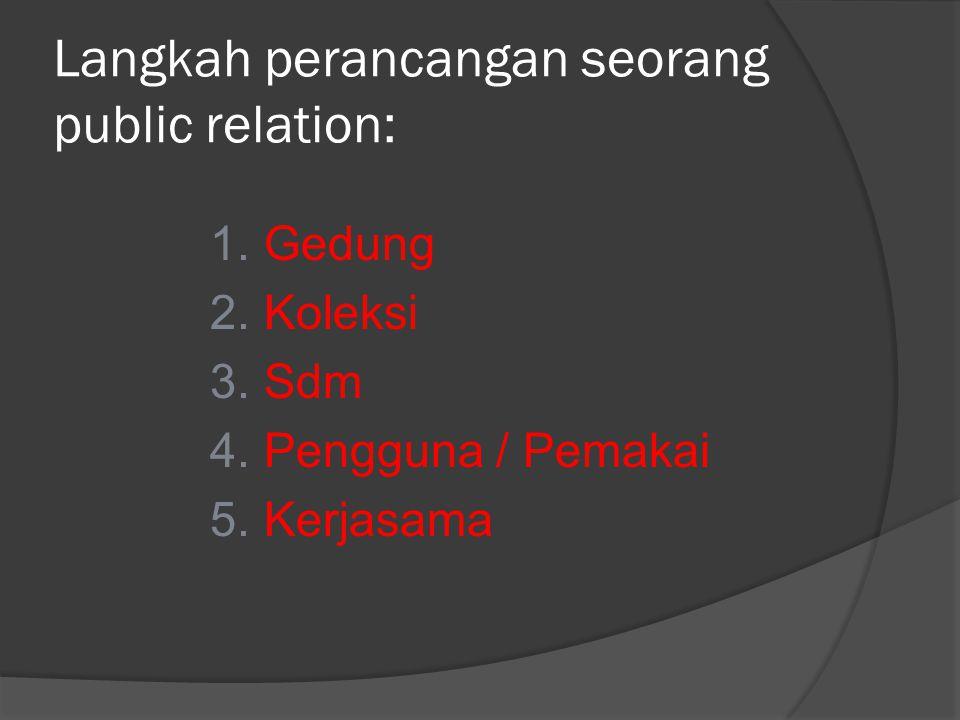 Langkah perancangan seorang public relation: 1.Gedung 2.Koleksi 3.Sdm 4.Pengguna / Pemakai 5.Kerjasama