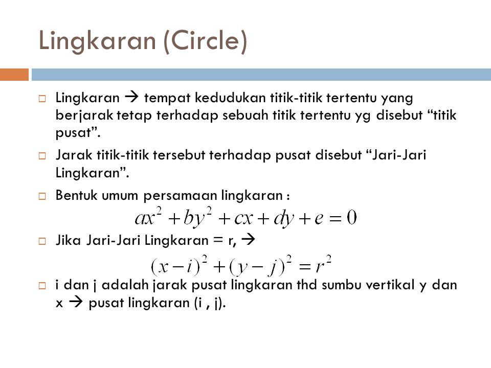 """Lingkaran (Circle)  Lingkaran  tempat kedudukan titik-titik tertentu yang berjarak tetap terhadap sebuah titik tertentu yg disebut """"titik pusat"""". """