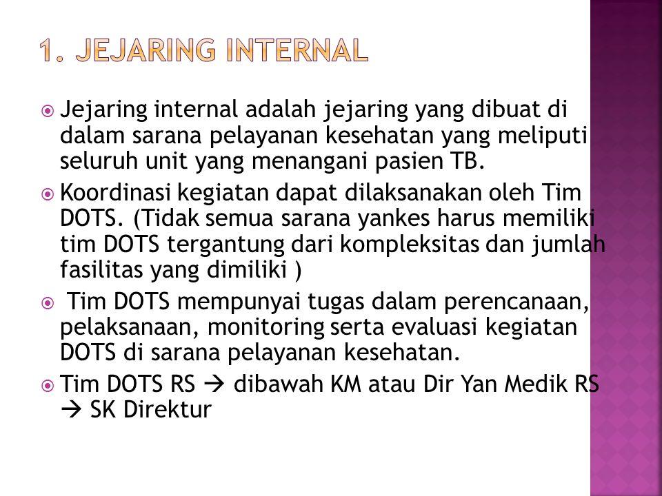 Salah satu unsur penting dlm penerapan DOTS di RS adl Komitmen yg kuat dr Pimpinan RS.