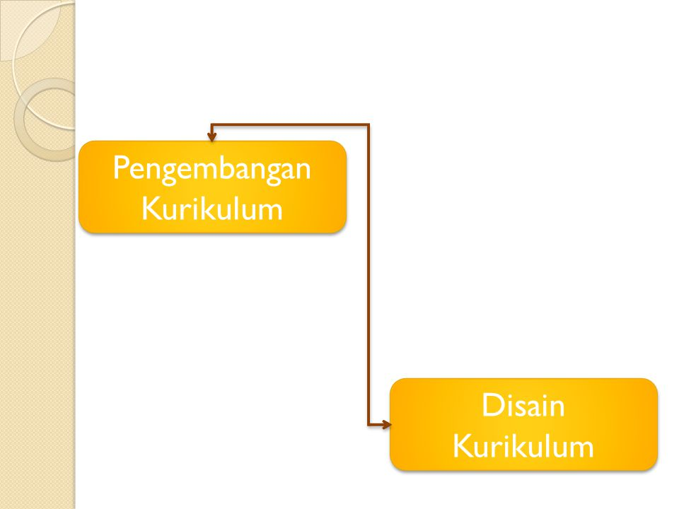 Pengertian Arti; curriculum design is the outcome of a process by which the purposes of education are linked to the selection and organization of content.