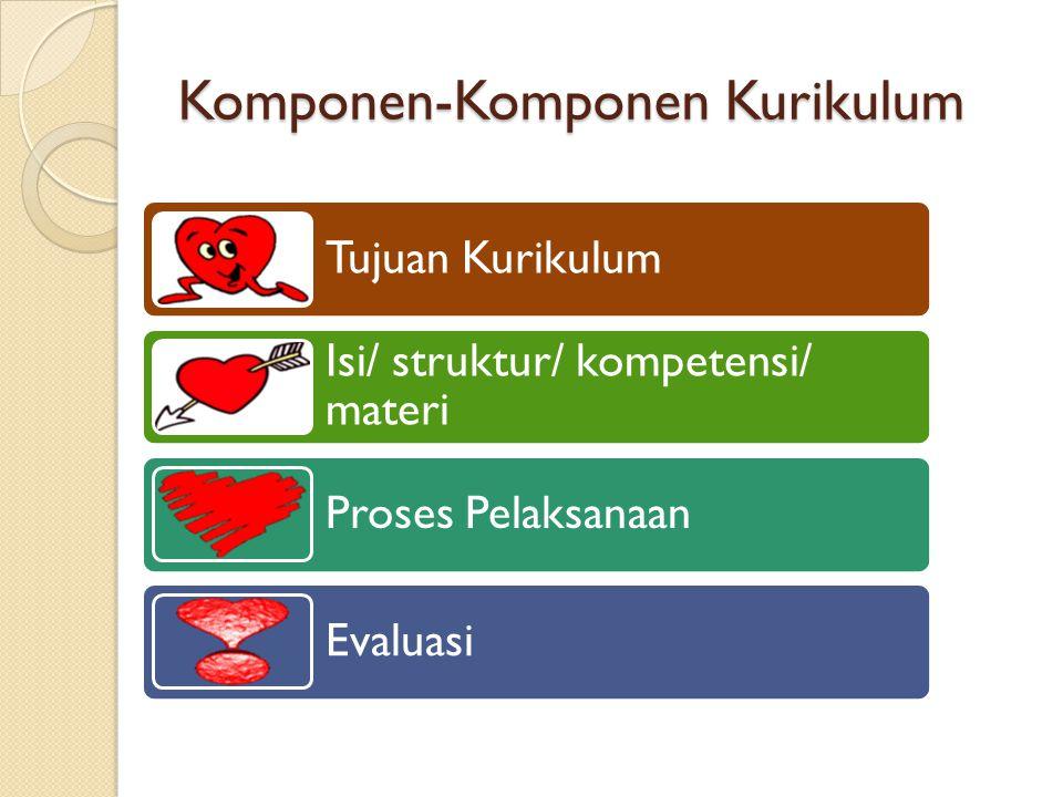 Komponen-Komponen Kurikulum Tujuan Kurikulum Isi/ struktur/ kompetensi/ materi Proses Pelaksanaan Evaluasi