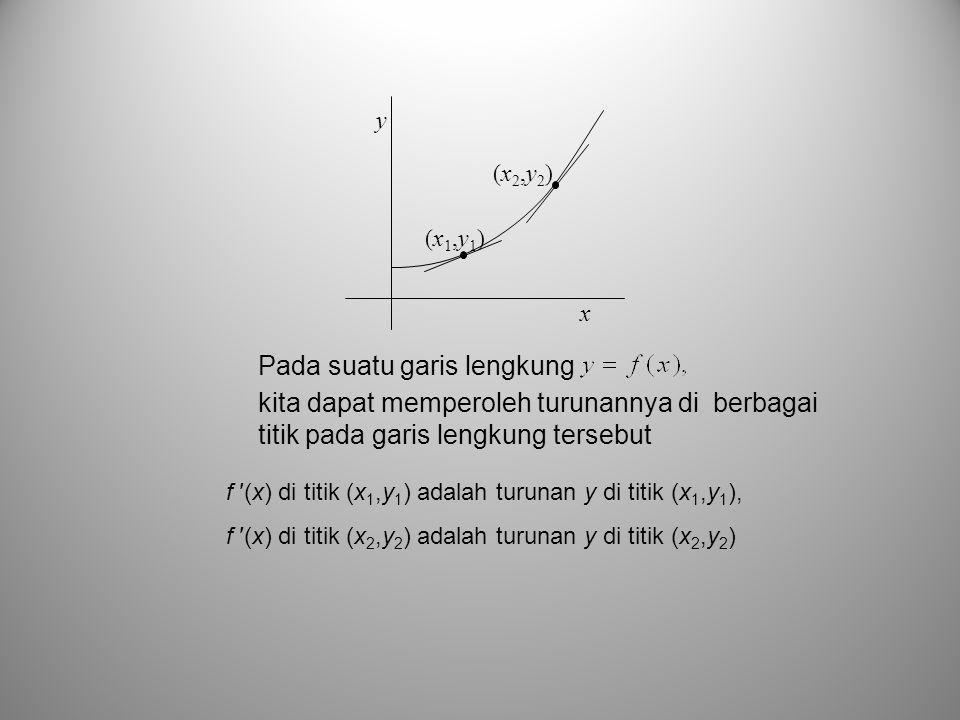 (x1,y1)(x1,y1) (x2,y2)(x2,y2) x y f ′(x) di titik (x 1,y 1 ) adalah turunan y di titik (x 1,y 1 ), f ′(x) di titik (x 2,y 2 ) adalah turunan y di titik (x 2,y 2 ) Pada suatu garis lengkung kita dapat memperoleh turunannya di berbagai titik pada garis lengkung tersebut