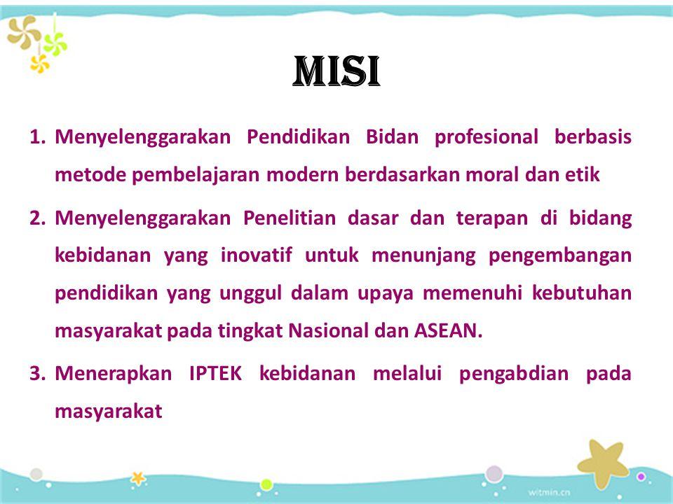 VISI Menjadi program pendidikan Bidan (Midwifery/mw) yang unggul di tingkat Nasional dan Internasional, berorientasi pada kebutuhan kesehatan ibu dan