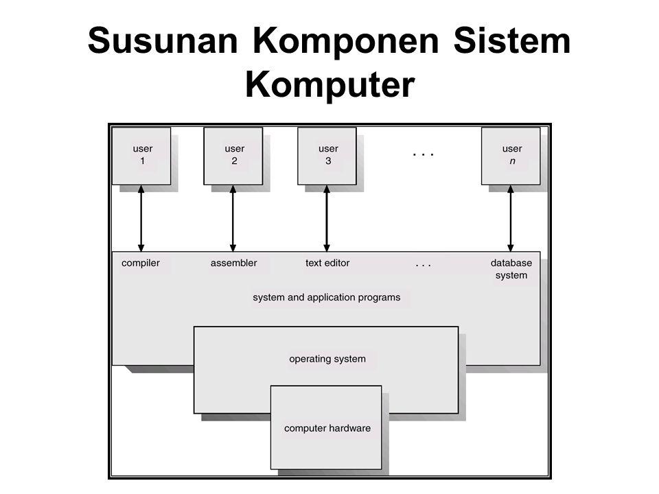 Pengertian Sistem Operasi (1) Secara Umum adalah Pengelola seluruh sumber-daya yang terdapat pada sistem komputer dan menyediakan sekumpulan layanan (system calls) ke pemakai, sehingga memudahkan dan menyamankan penggunaan serta pemanfaatan sumber-daya sistem komputer.