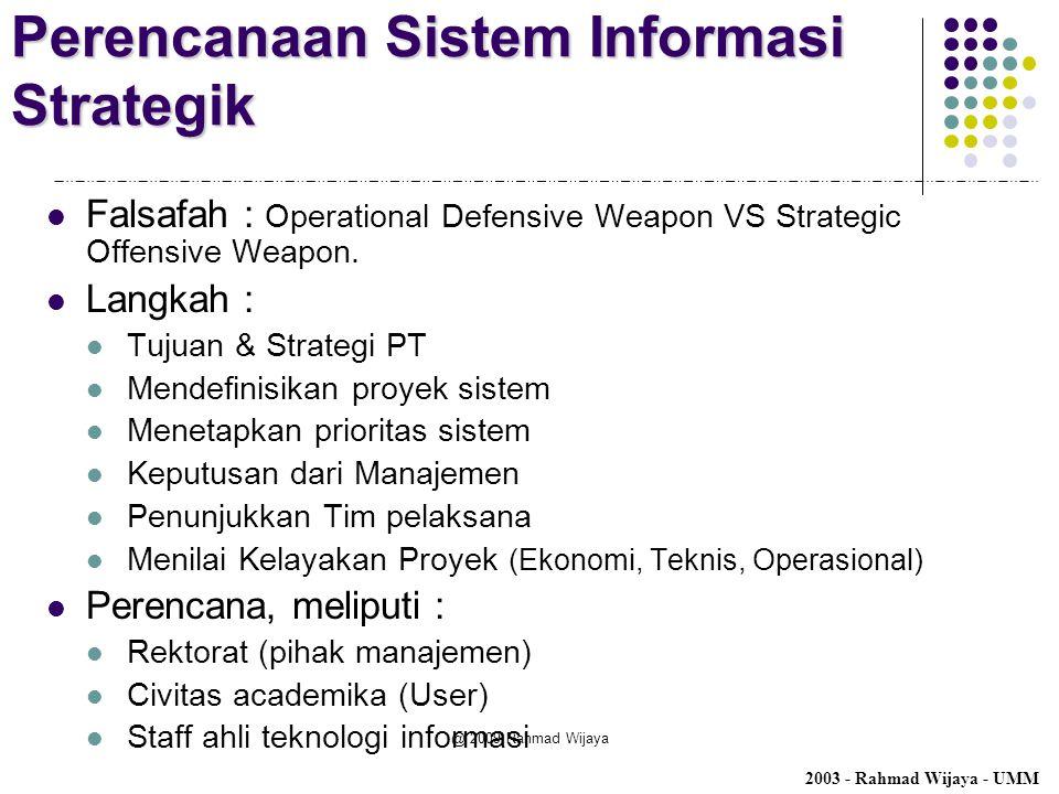 @ 2009 Rahmad Wijaya Perencanaan Sistem Informasi Strategik Falsafah : Operational Defensive Weapon VS Strategic Offensive Weapon. Langkah : Tujuan &