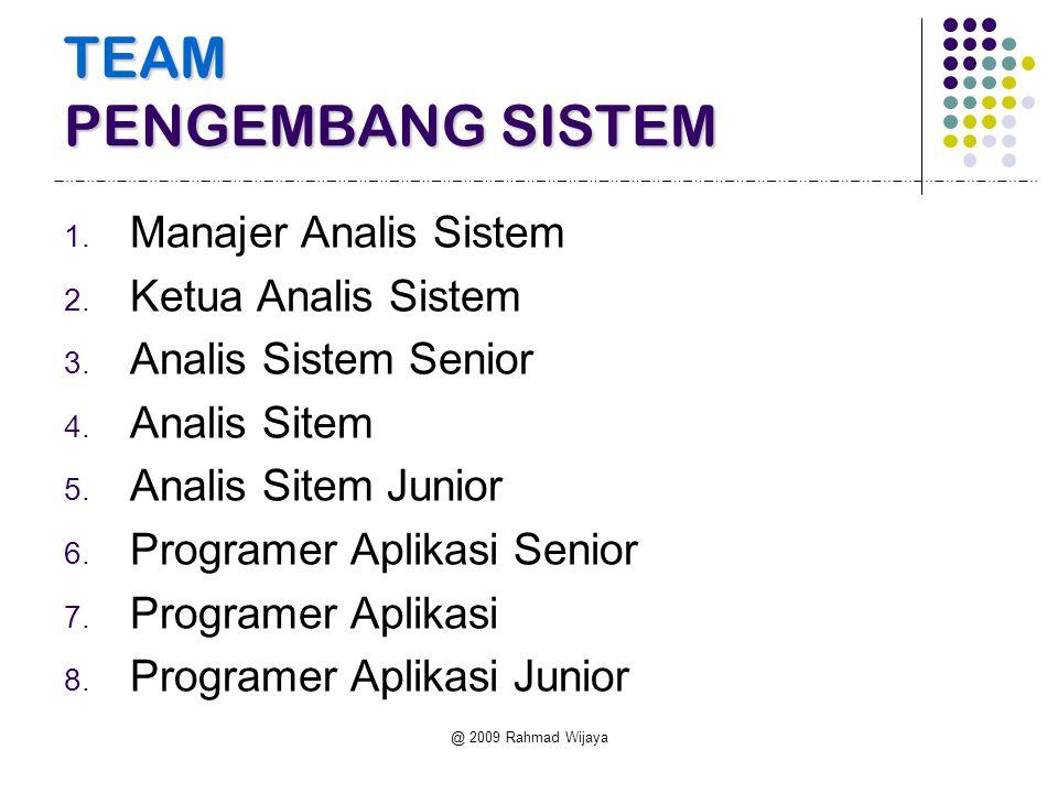 @ 2009 Rahmad Wijaya TEAM PENGEMBANG SISTEM 1. Manajer Analis Sistem 2. Ketua Analis Sistem 3. Analis Sistem Senior 4. Analis Sitem 5. Analis Sitem Ju