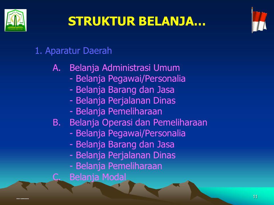 Created : Muhammad Junaidi, SH 10 STRUKTUR PENDAPATAN A.Pendapatan Asli Daerah: 1.Hasil Pajak Daerah 2.Hasil Retribusi Derah 3.Hasil Pengelolaan Kekay