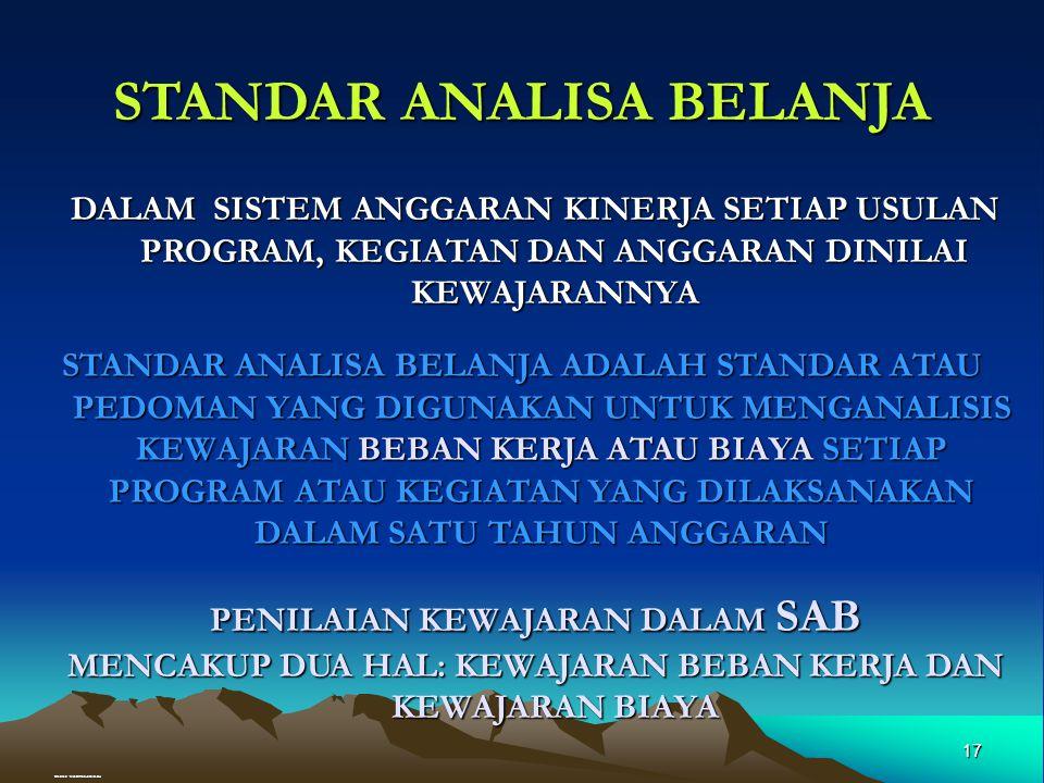 Created : Muhammad Junaidi, SH 16 INPUT /MASUKAN Sumberdaya (anggaran/dana, sumberdaya manusia, peralatan/teknologi, material) Yang dipergunakan untuk
