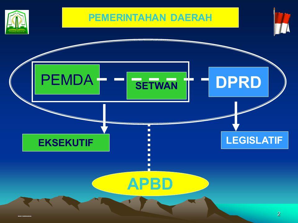 Created : Muhammad Junaidi, SH 2 PEMERINTAHAN DAERAH PEMDA DPRD APBD SETWAN EKSEKUTIF LEGISLATIF
