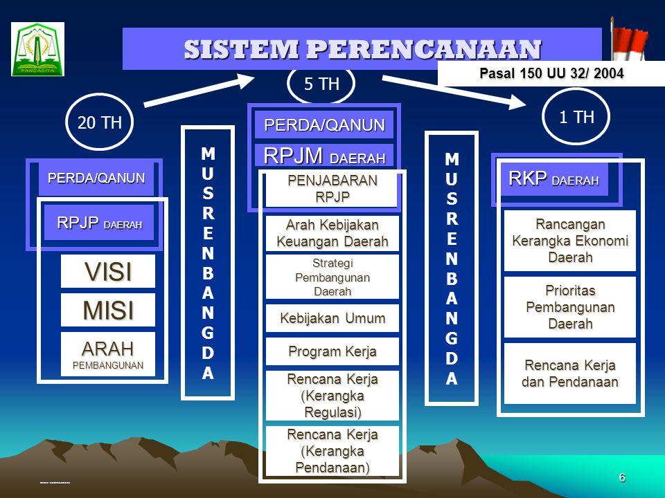 Created : Muhammad Junaidi, SH 6 PERDA/QANUN RPJP DAERAH PERDA/QANUN RPJM DAERAH RKP DAERAH PENJABARAN RPJP 20 TH 5 TH 1 TH SISTEM PERENCANAAN MUSRENBANGDAMUSRENBANGDA Arah Kebijakan Keuangan Daerah Strategi Pembangunan Daerah Kebijakan Umum Program Kerja Rencana Kerja (Kerangka Regulasi) Rencana Kerja (Kerangka Pendanaan) MUSRENBANGDAMUSRENBANGDA VISI MISI ARAH PEMBANGUNAN Rancangan Kerangka Ekonomi Daerah Prioritas Pembangunan Daerah Rencana Kerja dan Pendanaan Pasal 150 UU 32/ 2004