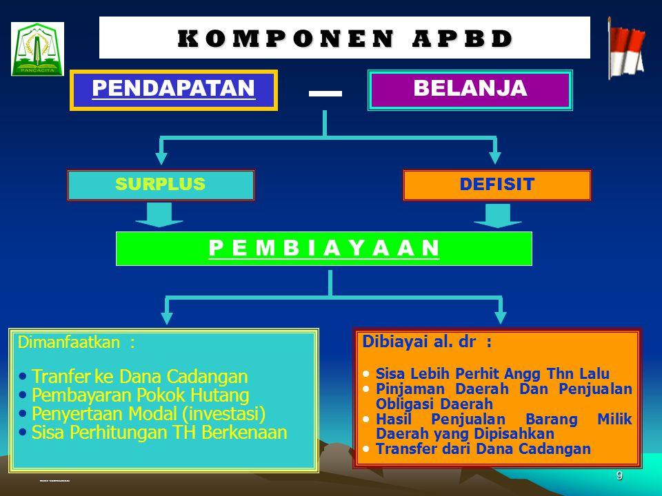 Created : Muhammad Junaidi, SH 29 APBN Reguler Rp 4.449.415.123.000,- FISIK = 63,12 % KEUANGAN = 59,50 % Provinsi Nanggroe Aceh Darussalam Sd.