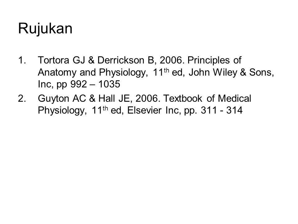 Rujukan 1.Tortora GJ & Derrickson B, 2006. Principles of Anatomy and Physiology, 11 th ed, John Wiley & Sons, Inc, pp 992 – 1035 2.Guyton AC & Hall JE
