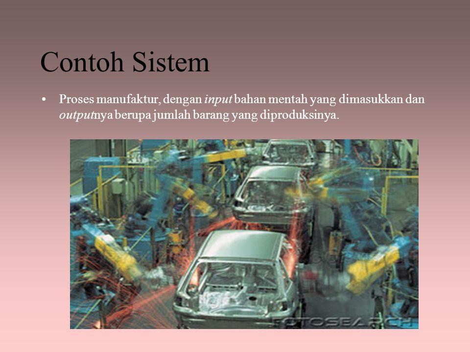Contoh Sistem Proses manufaktur, dengan input bahan mentah yang dimasukkan dan outputnya berupa jumlah barang yang diproduksinya.