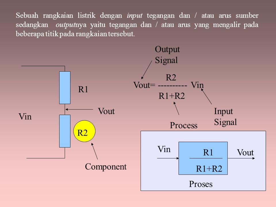 Vin Vout R1 R2 Vout= ---------- Vin R2 R1+R2 Input Signal Output Signal Component Process R1 R1+R2 Vin Vout Proses Sebuah rangkaian listrik dengan inp