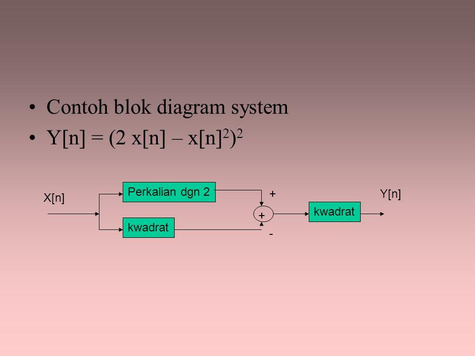 Contoh blok diagram system Y[n] = (2 x[n] – x[n] 2 ) 2 kwadrat Perkalian dgn 2 + kwadrat X[n] Y[n]+ -