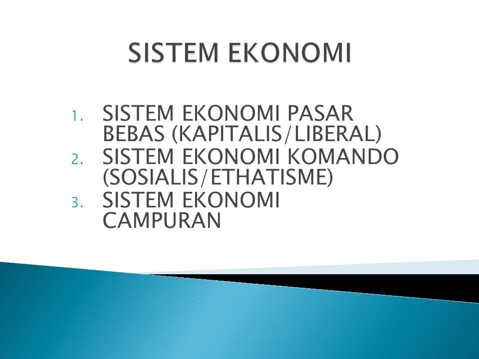 1. SISTEM EKONOMI PASAR BEBAS (KAPITALIS/LIBERAL) 2. SISTEM EKONOMI KOMANDO (SOSIALIS/ETHATISME) 3. SISTEM EKONOMI CAMPURAN