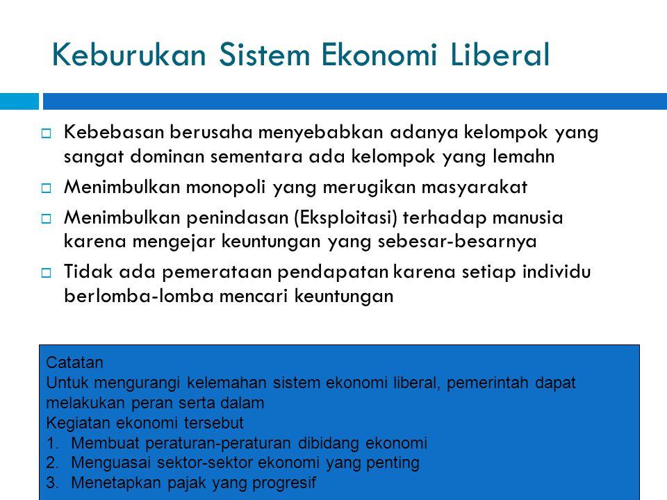 Keburukan Sistem Ekonomi Liberal  Kebebasan berusaha menyebabkan adanya kelompok yang sangat dominan sementara ada kelompok yang lemahn  Menimbulkan