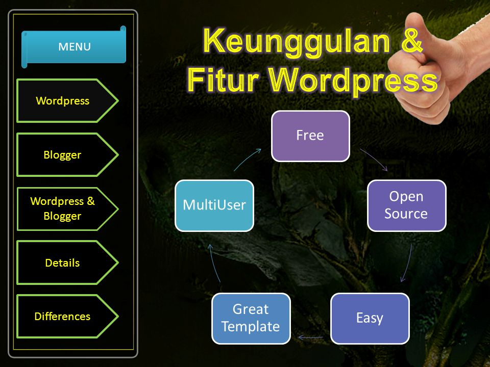 Free Open Source Easy Great Template MultiUser Wordpress Blogger Wordpress & Blogger Details Differences MENU