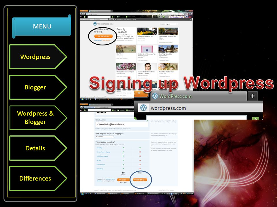 Wordpress Blogger Wordpress & Blogger Details Differences MENU