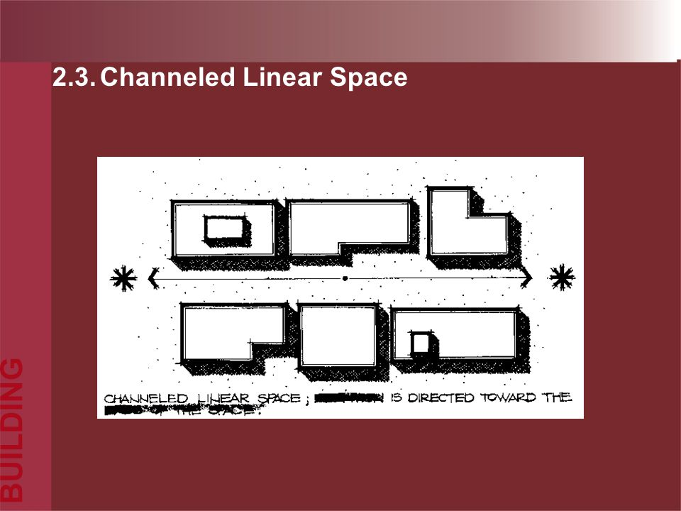 BUILDING 2.3.Channeled Linear Space