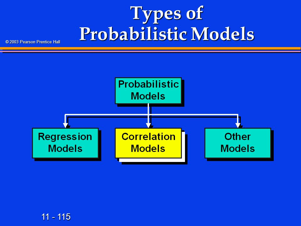 11 - 115 © 2003 Pearson Prentice Hall Types of Probabilistic Models