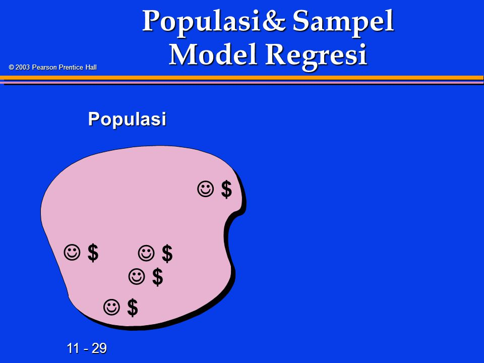 11 - 29 © 2003 Pearson Prentice Hall Populasi& Sampel Model Regresi Populasi $ $ $ $ $