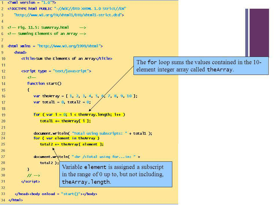 + 15 SumArray.html (1 of 2) The for loop sums the values contained in the 10- element integer array called theArray.