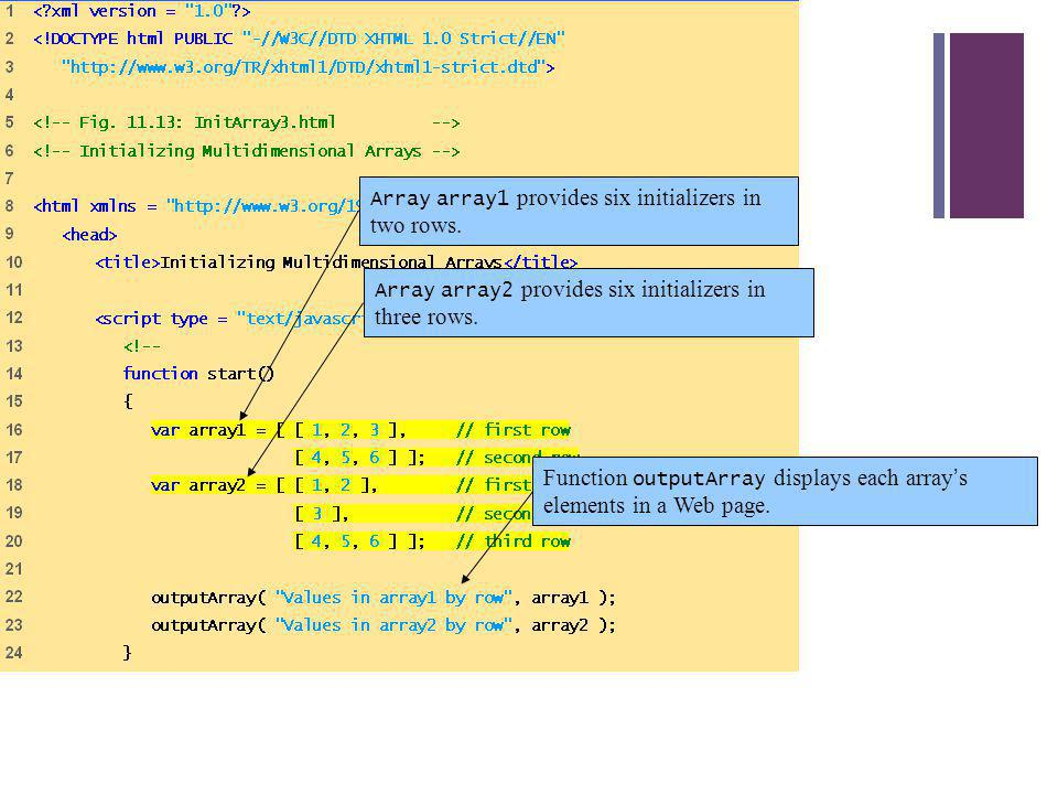 + InitArray3.html (1 of 2) Array array1 provides six initializers in two rows.