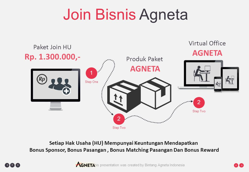     This presentation was created by Bintang Agneta Indonesia Join Bisnis Agneta 1 Step One 2 Step Two 2 Virtual Office AGNETA Paket Join HU Rp.