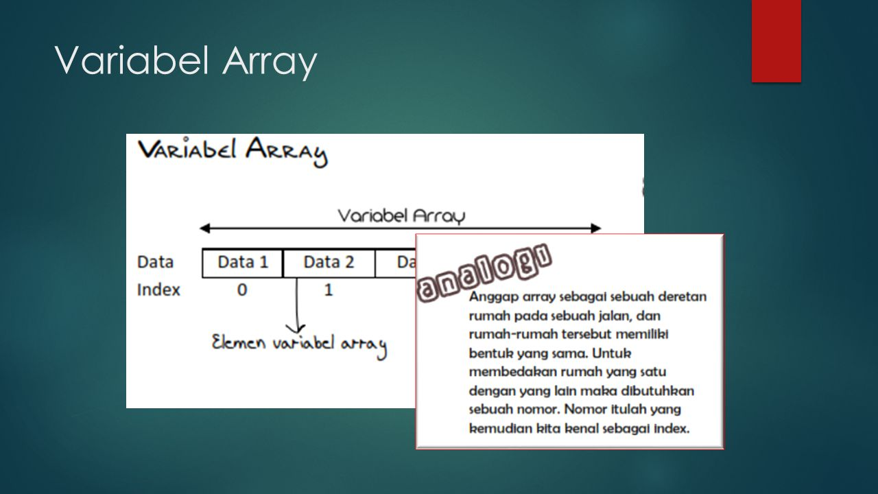 Variabel Array