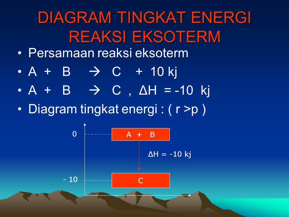 Termokimia termokimia ingertian 1 sistem sesuatu yang menjadi 4 diagram tingkat energi ccuart Choice Image