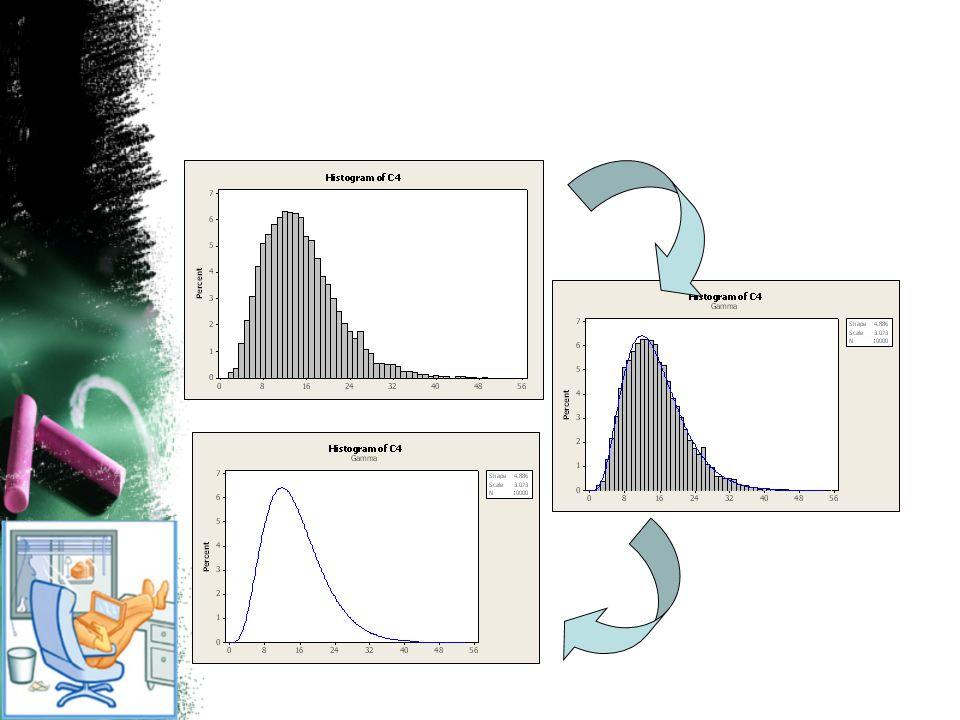 Pertemuan iii statistika dasar basic statistics ppt download 29 diagram dahan daun sebuah diagram yang menampilkan distribusi dari data kuantitatif yang sudah terurut dari terkecil dan terbesar sesuai dengan namanya ccuart Images