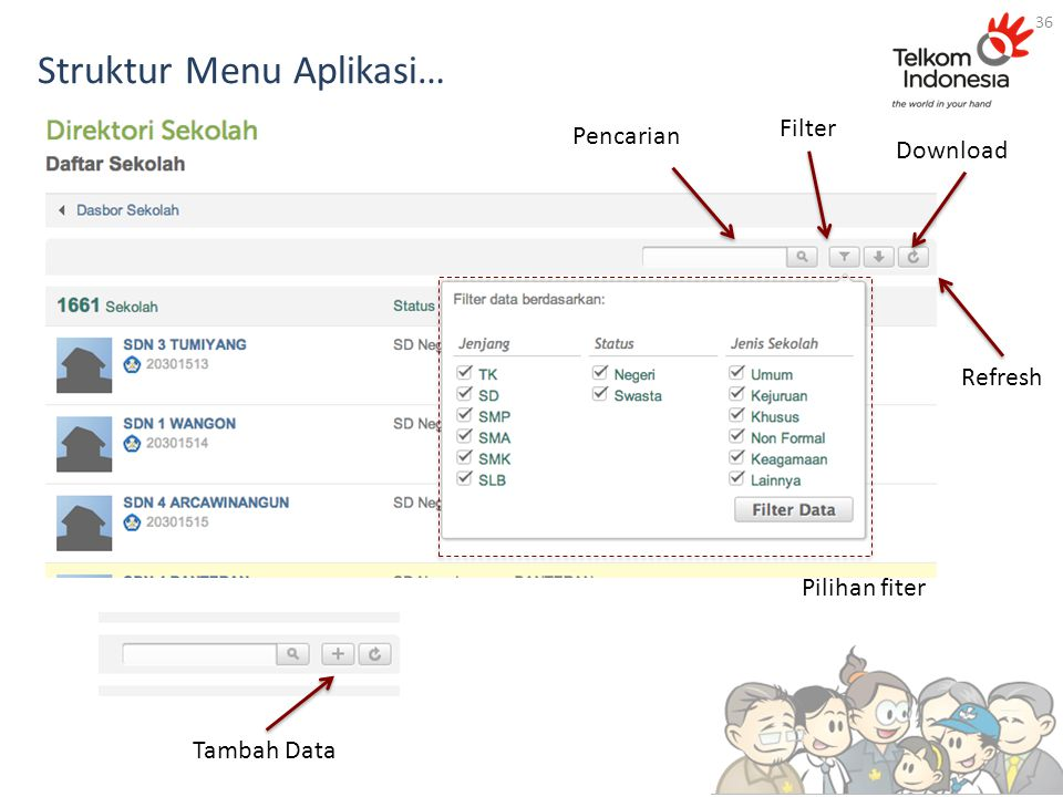 Struktur Menu Aplikasi… 36 Pilihan fiter Pencarian Filter Download Refresh Tambah Data