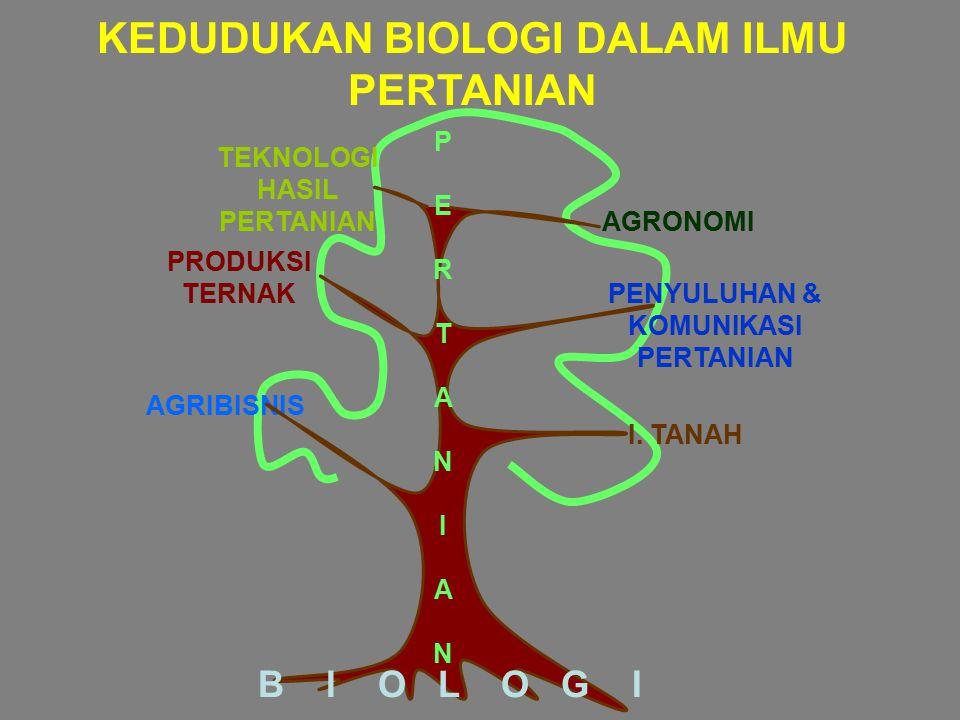 Kompetensi 1mahasiswa Dapat Menguasai Peran Biologi Dalam Ilmu