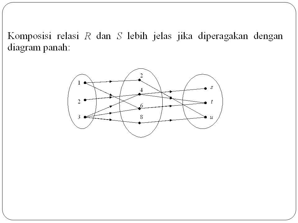 Tim Dosen Matematika Diskrit Ppt Download