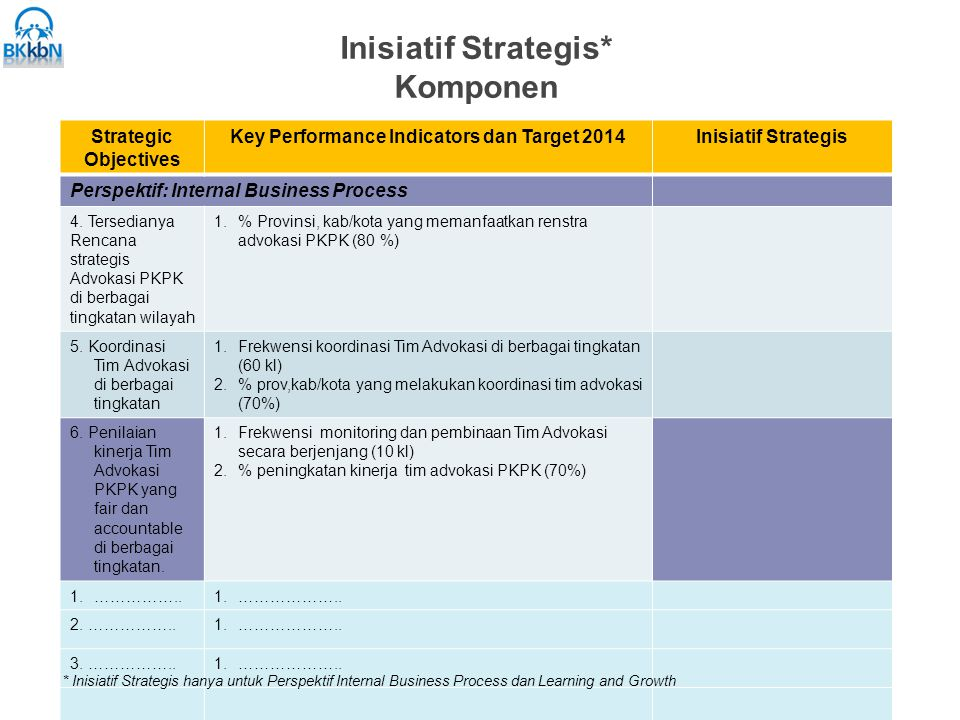 Inisiatif Strategis* Komponen Strategic Objectives Key Performance Indicators dan Target 2014Inisiatif Strategis Perspektif: Internal Business Process 4.