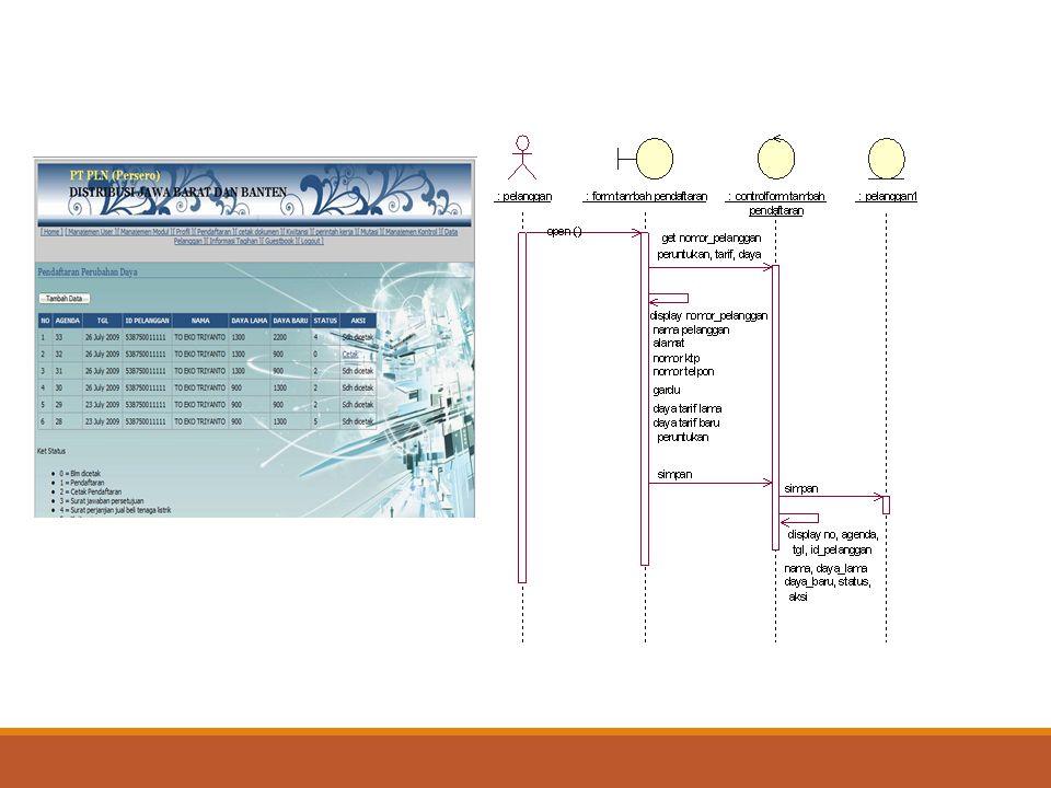 Perancangan sistem informasi ppt download 59 sequence diagram ccuart Choice Image