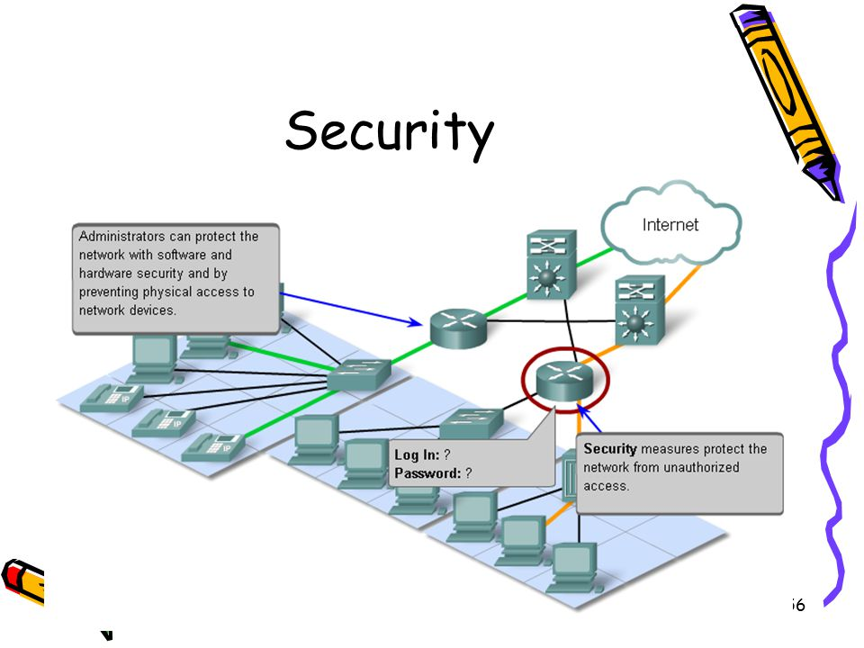 4/10/201556 Security