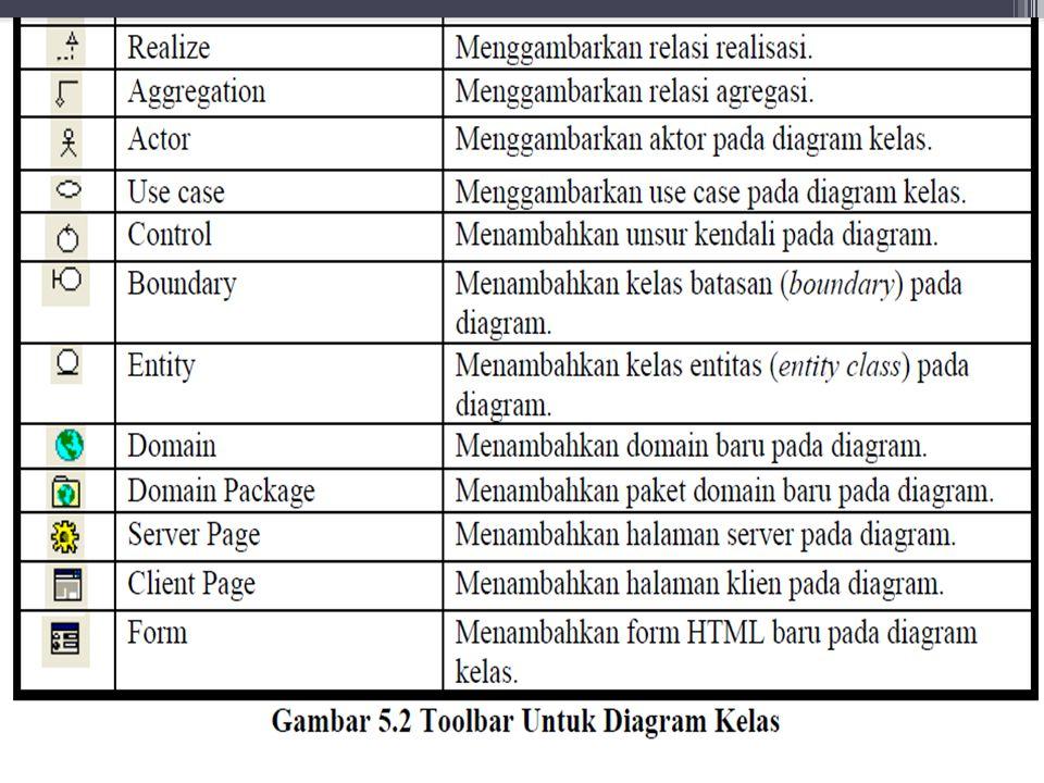 Rekayasa perangkat lunak it ppt download toolbar pada class diagram 13 14 latihan ccuart Choice Image