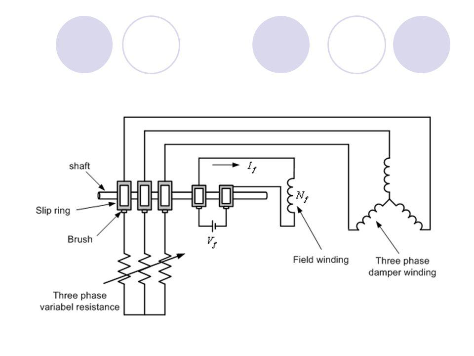 Kontrol Motor Induksi Dan Motor Sinkron Motor Induksi Ppt Download