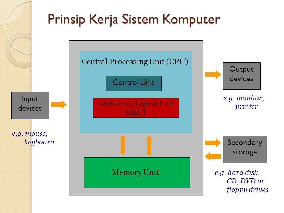 Memahami konsep imk oleh sestafianus komandono skomp mba ppt prinsip kerja sistem komputer input devices arithmeticlogical unit alu central processing unit ccuart Image collections