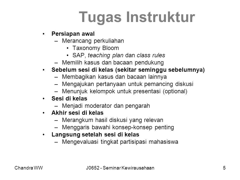 Chandra Wwj Seminar Kewirausahaan1 Metode Seminar Sesi Ppt Download