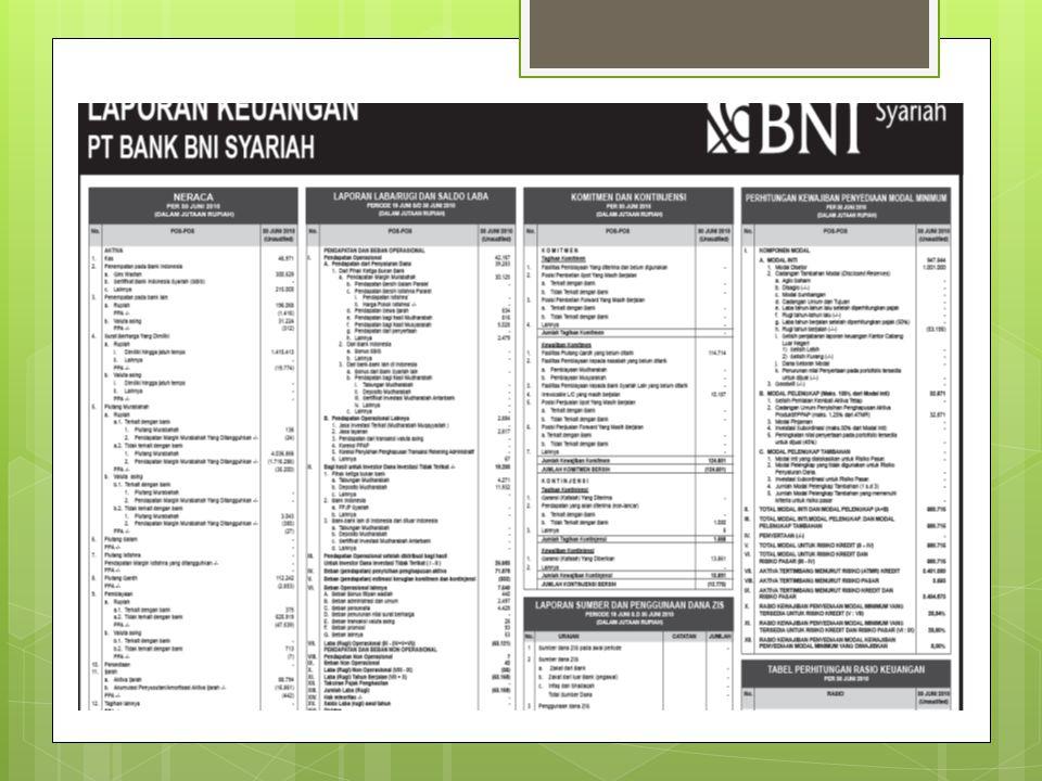 Laporan Keuangan Bank Bni Syariah Tahun 2012 Tentang Tahun