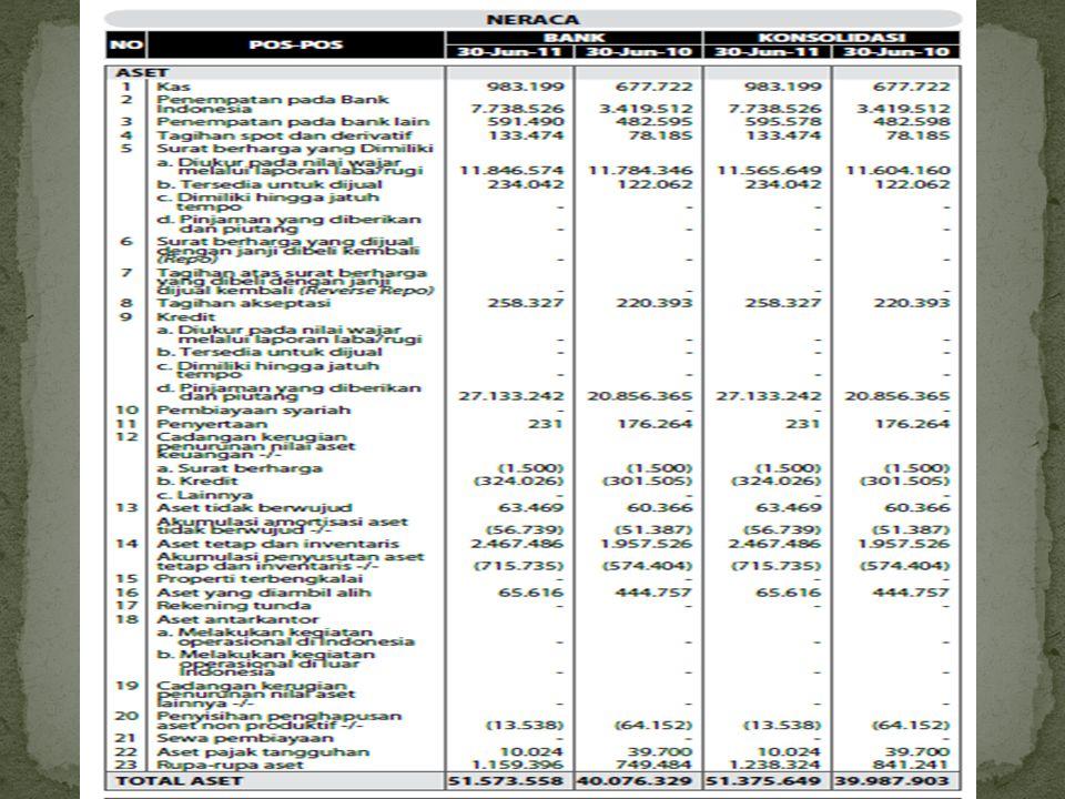 Tugas 4 Analisis Laporan Keuangan Bank Mega Syariah Ppt Download